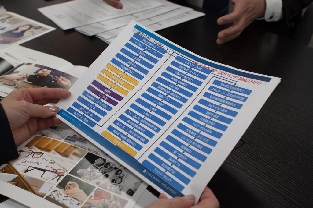 検査項目一覧の写真