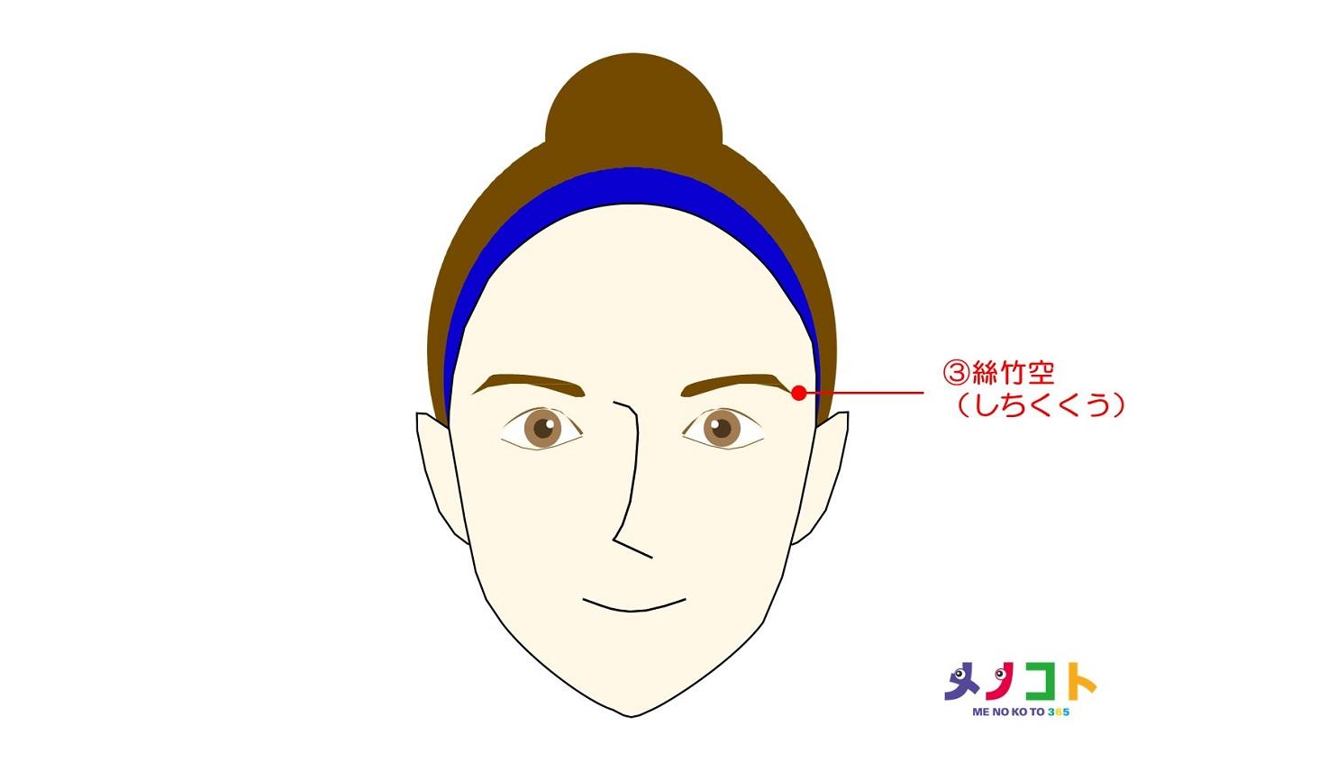 痙攣 原因 右目 目がピクピク痙攣の原因はストレス?!下まぶたや片目だけはツボや栄養で治そう