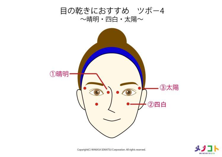 目の乾きにおすすめのツボ3種類