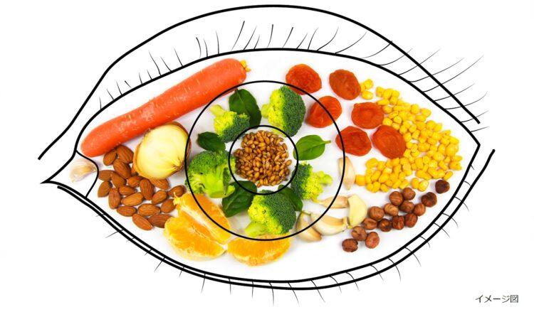 目に働くビタミンを含む食材